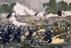 Amerikan İç Savaşı, Nedenler ve Sonuçlar