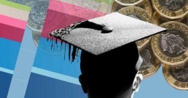 Yurtdışı Üniversitelerde Mesleki Kurslar ve Avantajları