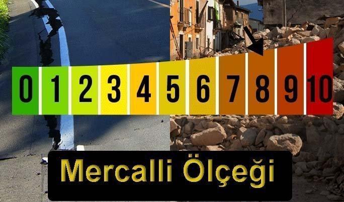 Mercalli Şiddet Cetveli 3 – mercalli scale