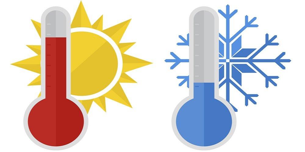 Sıcaklık Nedir?