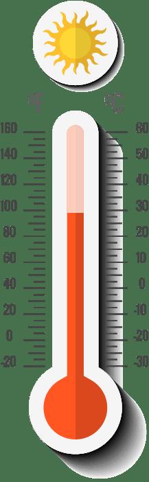 Sıcaklık Nedir? 4 – termometre
