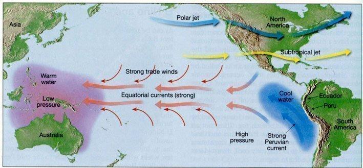 El Nino Nedir? Nasıl Oluşur? 3 – el nino dönem