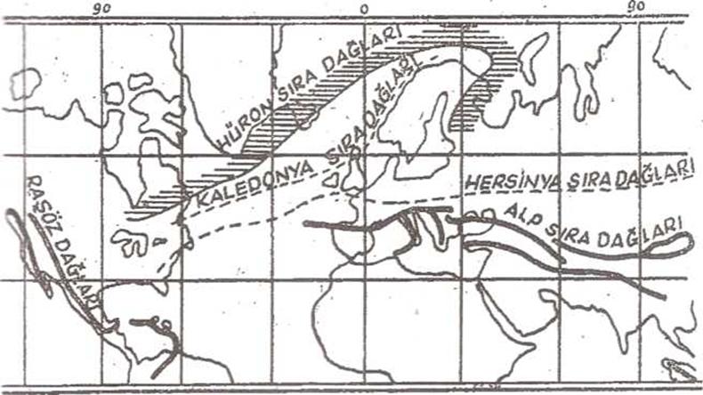 Birinci Jeolojik Zaman (Paleozoik) 1 – image 13