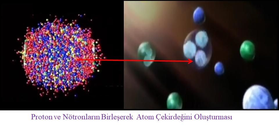 Evren'in Oluşumu (Bigbang) 2 – image 28