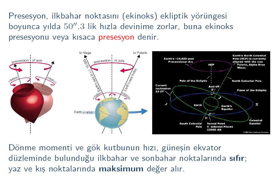 Dünya'nın Hareketleri ve Sonuçları Nelerdir? 5 – image 35