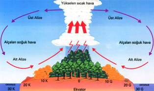 Rüzgar Çeşitleri Nelerdir? 1 – image 40
