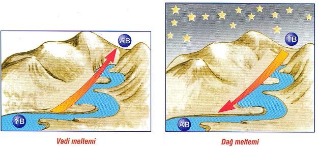 Rüzgar Çeşitleri Nelerdir? 4 – image 43