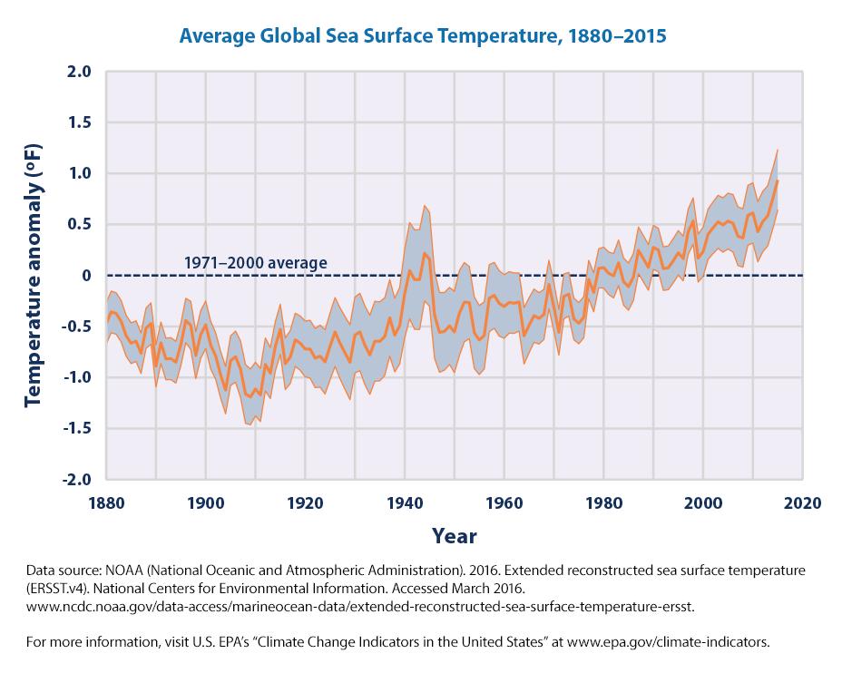 Tropikal Siklon (Kasırga) Nedir? İklim Değişikliğinin Etkisi. 9 – image 75