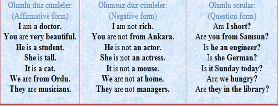 To Be (am, is, are) Konu Anlatımı 1 – image 84
