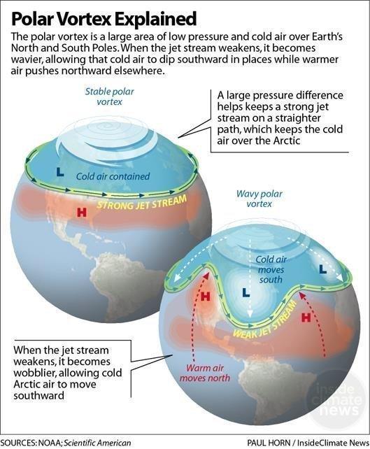 Arctic Oscillation (AO) Nedir? 6 – arctic oscillation nedir