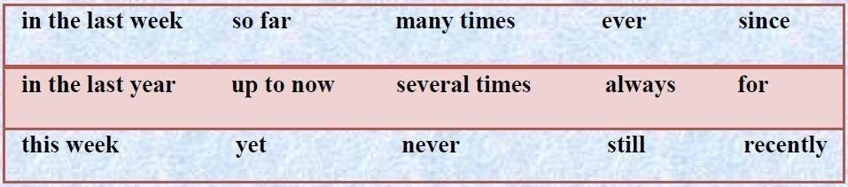 Present Perfect Tense Konu Anlatımı 1 – present perfect ile kullanılan zamanlar