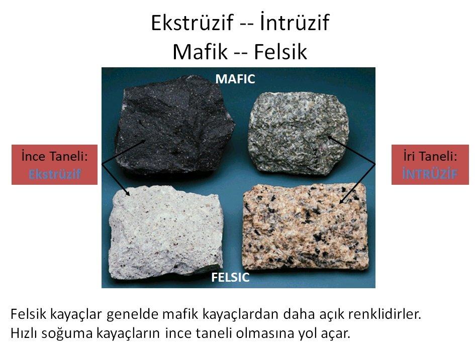 Magmatik Kayaçların Kimyasal ve Fiziksel Özellikleri 4 – ekstrüzif ve intrüzif nedir