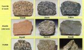 Magmatik Kayaçların Kimyasal ve Fiziksel Özellikleri