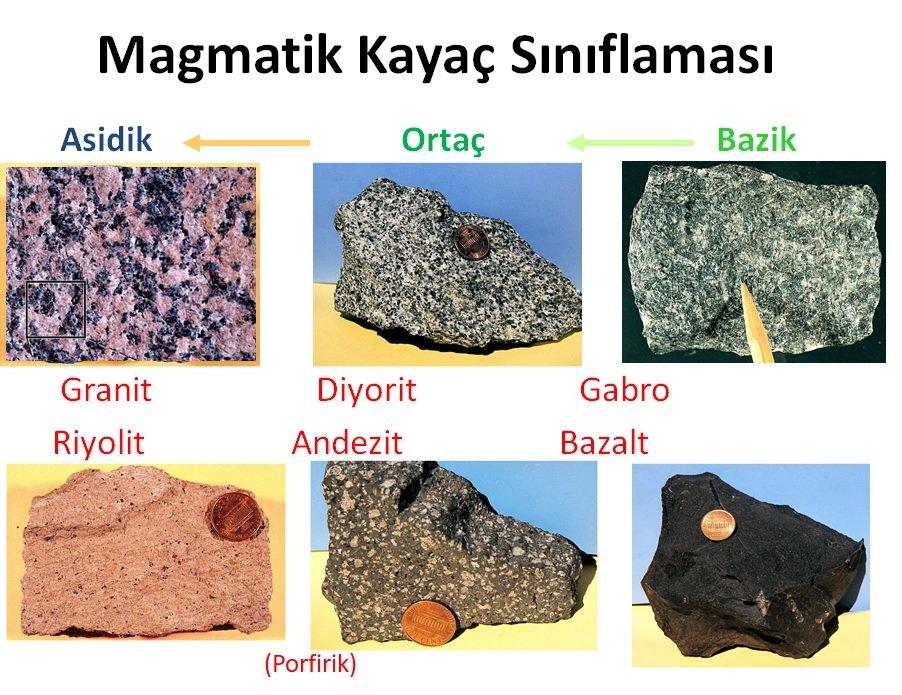 Magmatik Kayaçların Kimyasal ve Fiziksel Özellikleri 2 – kimyasal bileşimine göre magmatik kayaçlar